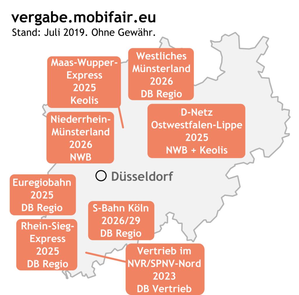 Ausschreibungen NRW